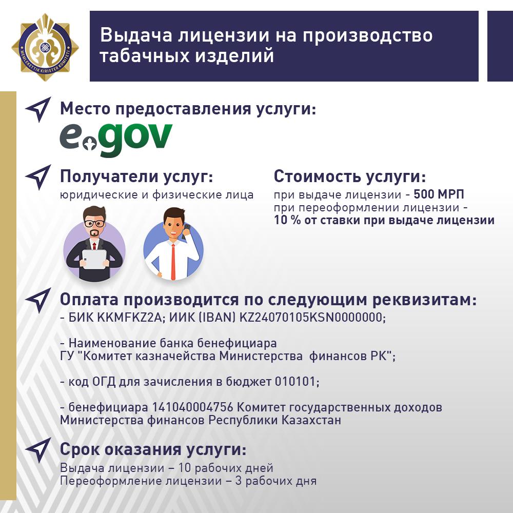 Выдача лицензии производство табачных изделий сигареты биди купить москва