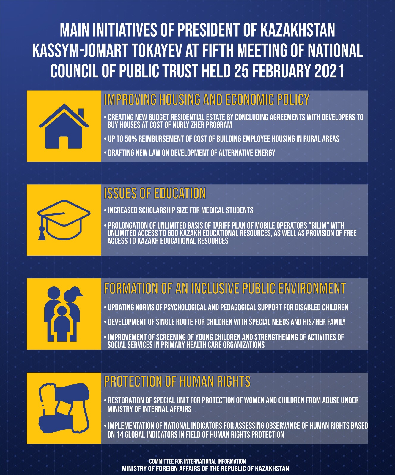 MAIN INITIATIVES OF THE PRESIDENT OF KAZAKHSTAN  KASSYM-JOMART TOKAYEV AT THE FIFTH MEETING OF THE NATIONAL COUNCIL OF PUBLIC TRUST HELD 25 FEBRUARY 2021